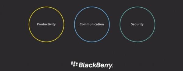 BlackBerry-suites-798x310